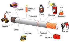 состав сигаретного табака