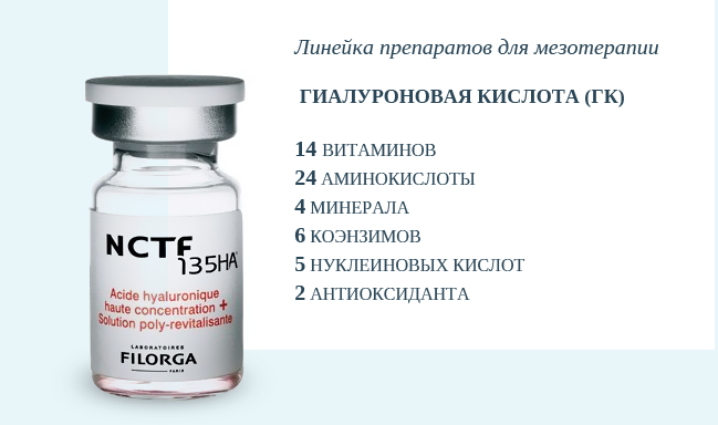 мезотерапия препаратом филорга