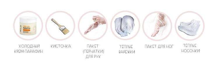 как использовать крем-парафин