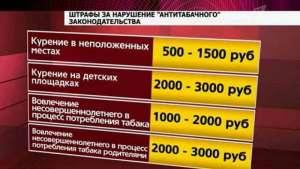 Акцизы на табак и антитабачный закон в России