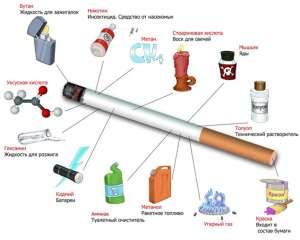 Празднование Всемирного дня без табака