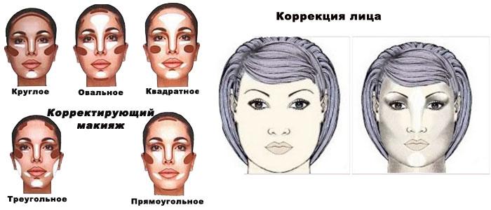 Особенность лица или мечта впалые щеки: как убрать проблему или визуально сделать толстые щеки стройнее