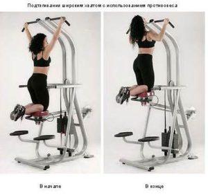 подтягивание в гавитроне для женщин