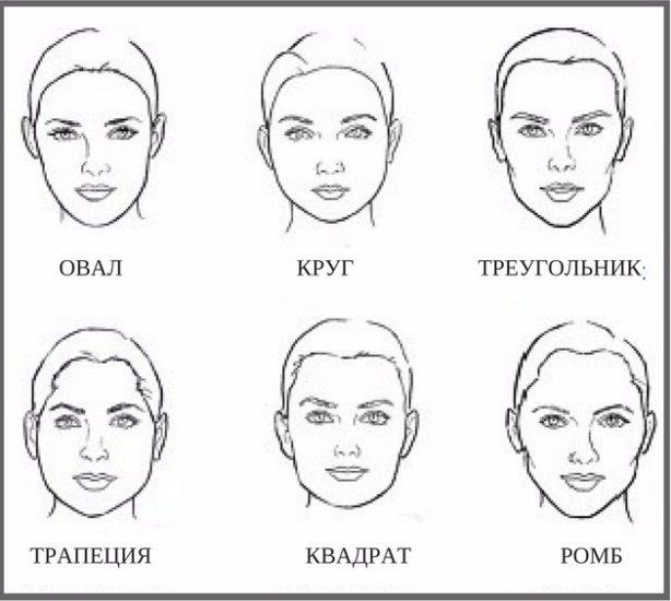 коррекция линии роста волос
