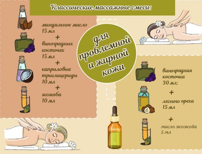 эфирные масла для жирной кожи и массажа