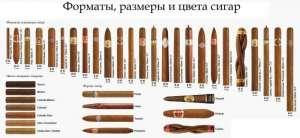 формат сигар